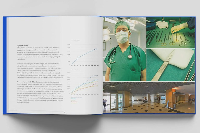 interior Hospital Cuf Descobertas