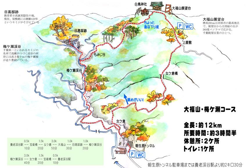 大福山ハイキングコース