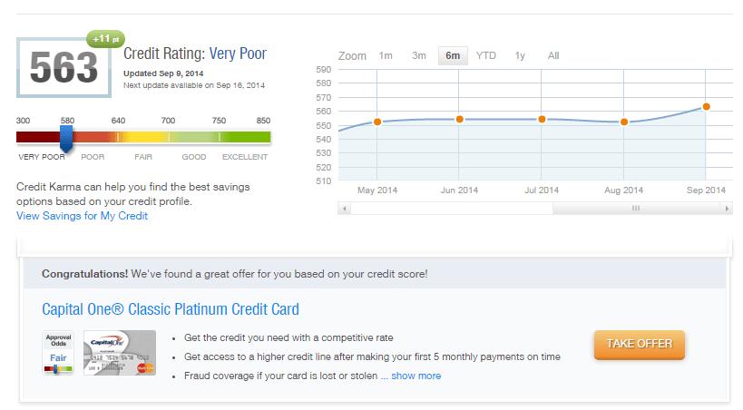 September score 563 TU update  creditkarma