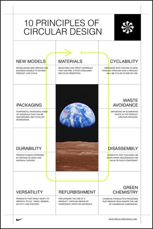 10 principles circular design