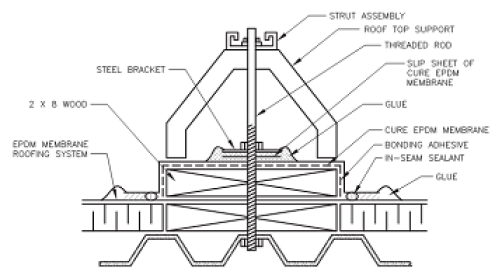 CZ Seismic Series Drawing
