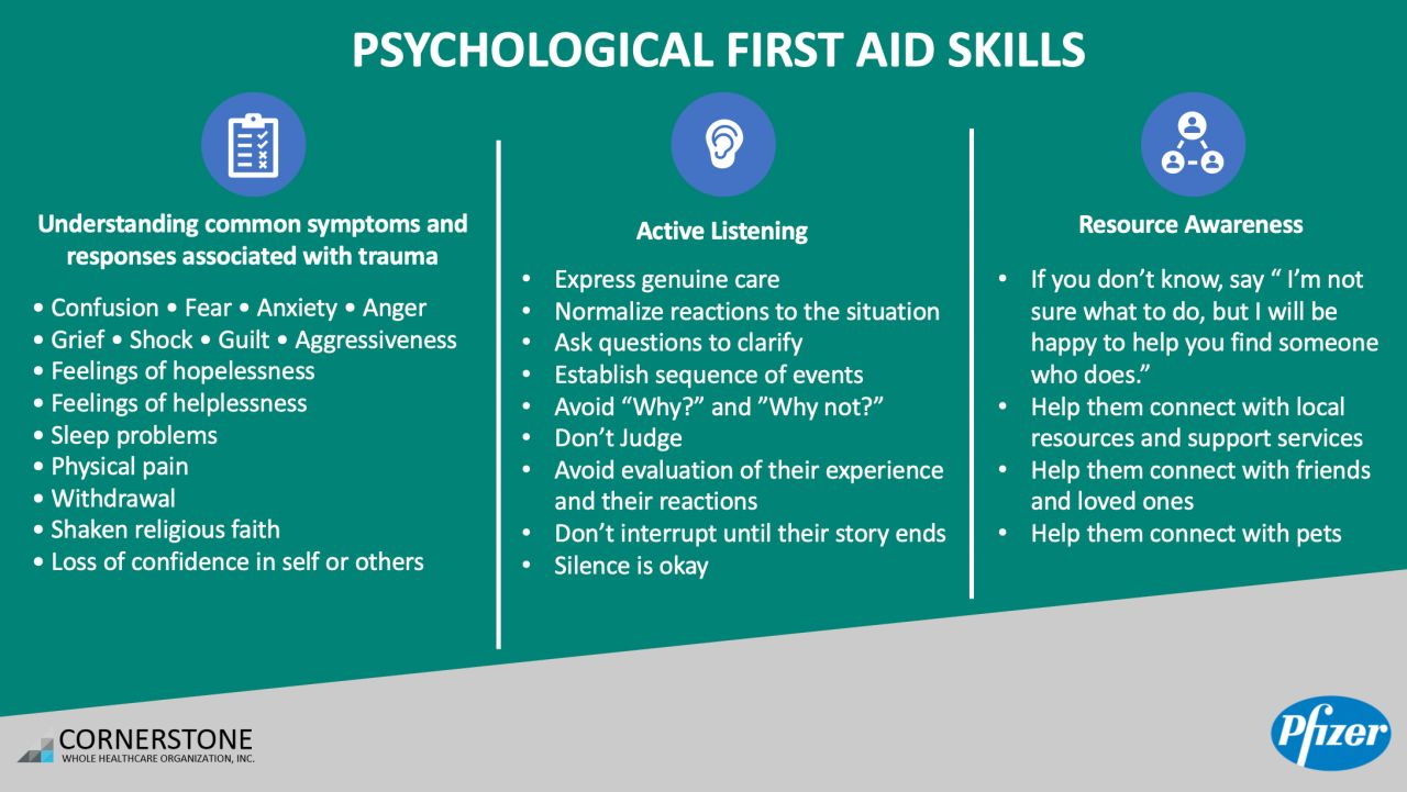 Psychological First Aid Skills
