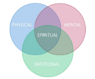 you have ultimate control over your physical, mental, emotional and spiritual well-being.