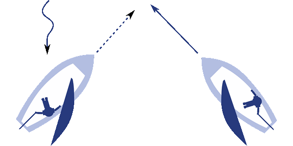 Instructions illustration 4