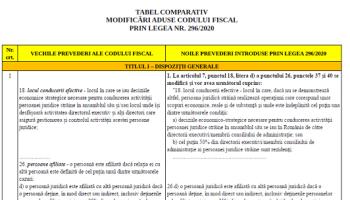 turmeric util cu varicoză exerciții după varicoză