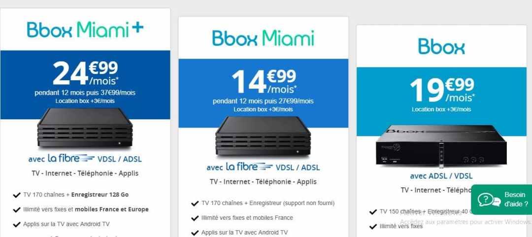 Internet pas cher : Bbox Miami