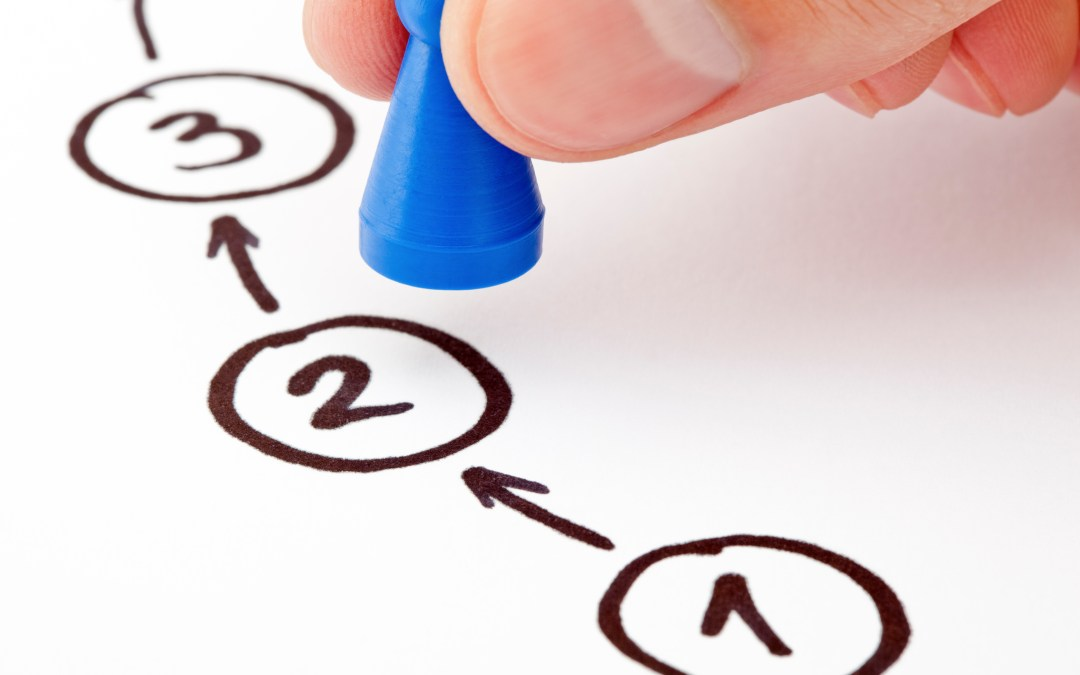 5 Steps to designing your Customer Advisory Board program