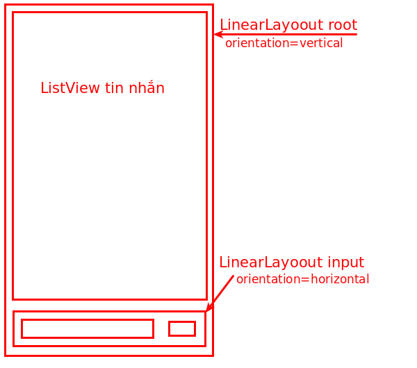 chat-linearlayout