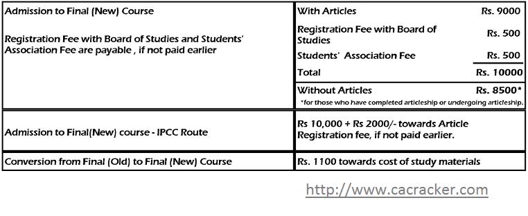 ca final registration fees