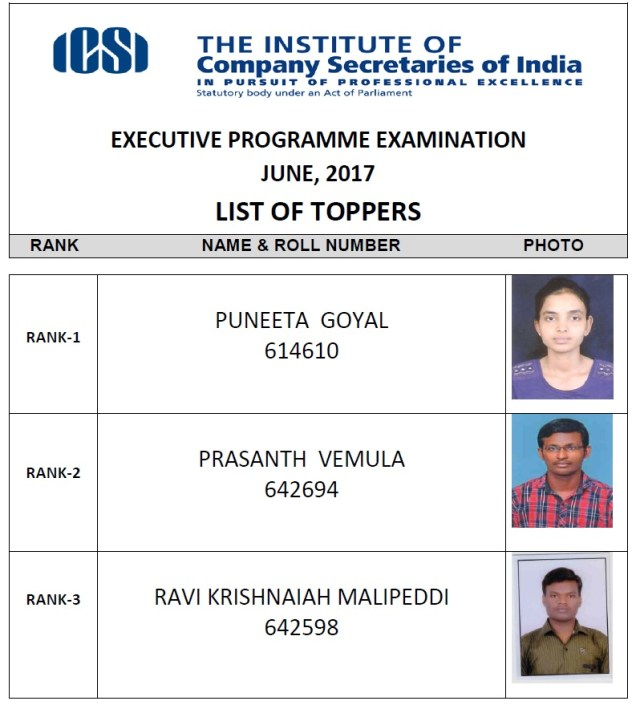 CS-Executive-Merit-List-Toppers-June-2017