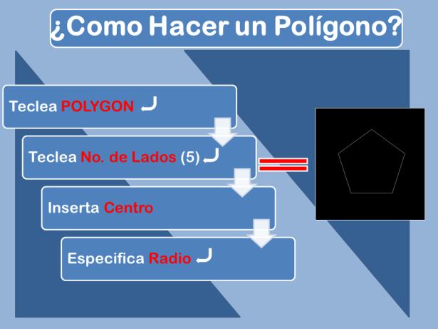 Infografia Polígono