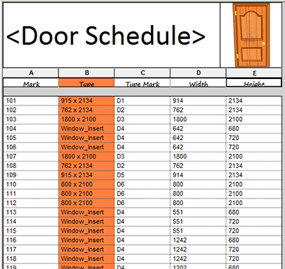 Revit Architecture 2014 - New scheduling categories