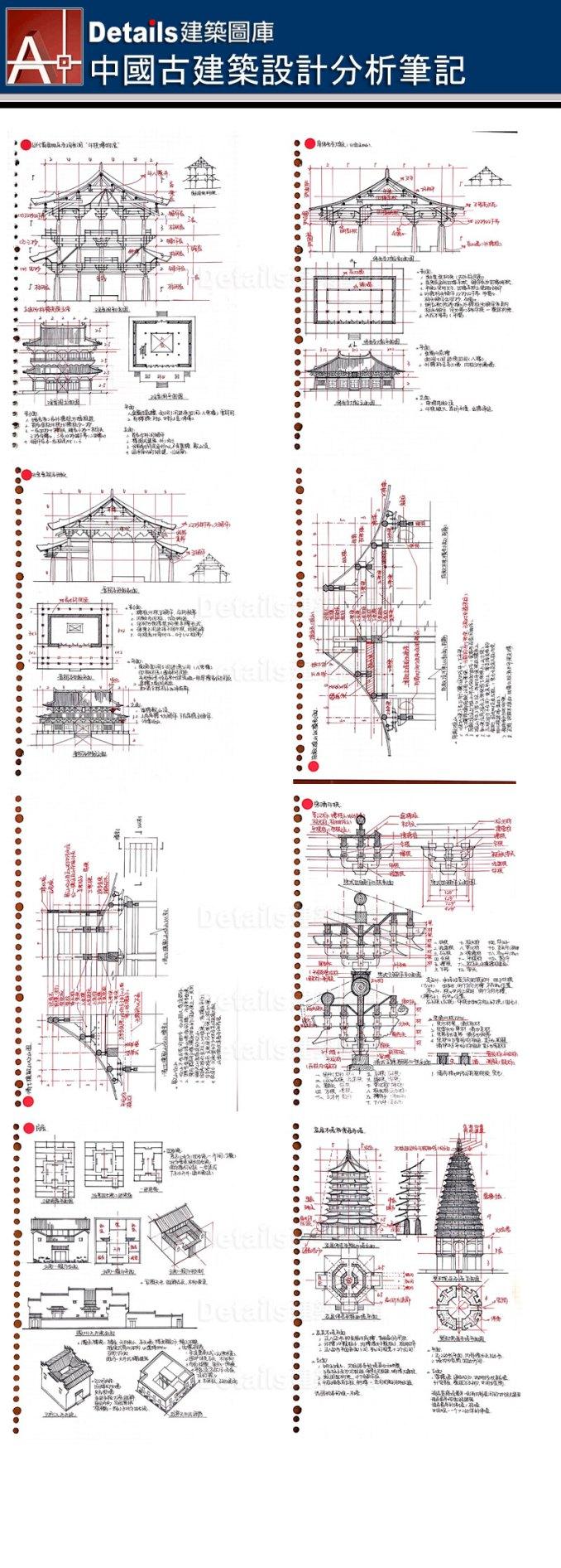 【中國古建築設計分析筆記】