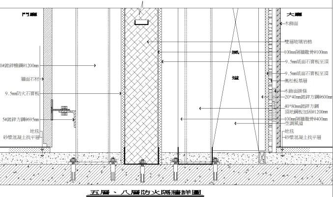 衛生間隔牆、牆面頂面通用節點、隔間牆、牆面節點細部、女兒牆、粉刷牆面、洗石子牆面、石板牆面、石塊牆面、馬賽克牆面、面磚牆面、輕隔間、吸音牆面、水泥空心磚、輕鋼架、一般隔間、斬石子牆面、大理石吊掛、合板牆面、企口木板牆面、鉛板牆、廁所搗擺、牆面接合面、巢板隔間、廁所隔間、隔間絞鍊、踢腳