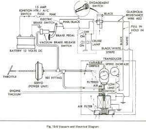 1988 Eldorado vacuum diagram needed Images  Frompo