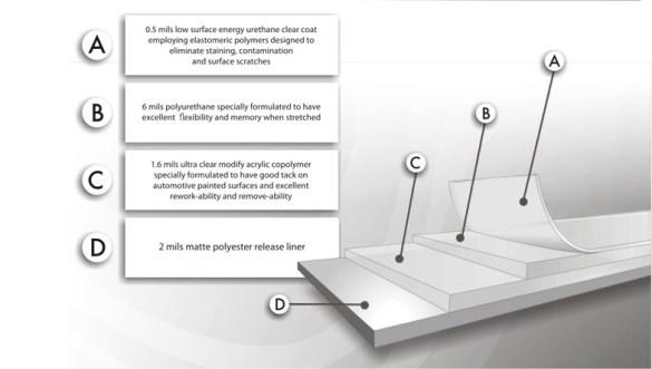 Image: Xpel Technologies Corporation.