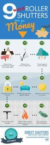 Infographic Adelaide Designer