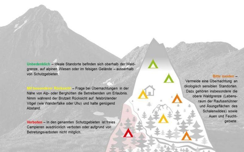 wildkamperen Zwitserland