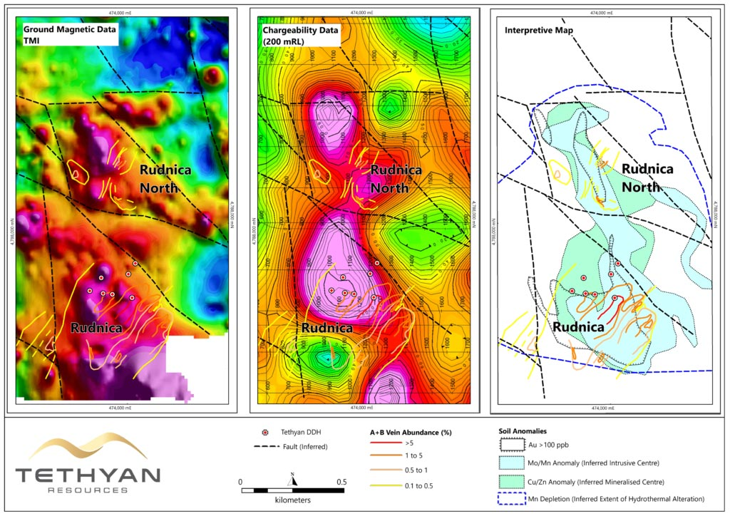Data compilation at Rudnica copper-gold porphyry project