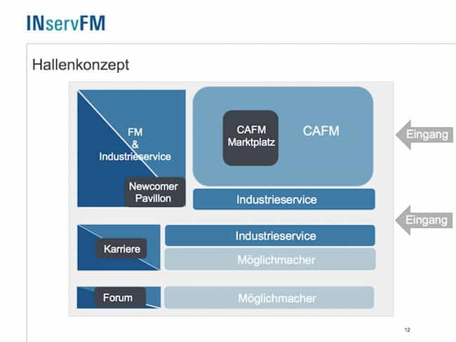 Der CAFM-Marktplatz bleibt auf der INservFM an der bekannten Stelle