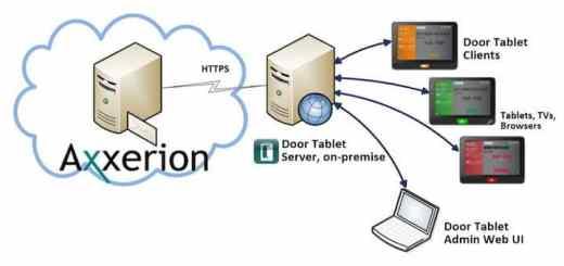 Mit dem Door Tablet bringt Axxerion Informationen zu Raumbuchungen direkt an die entsprechende Raum-Tür