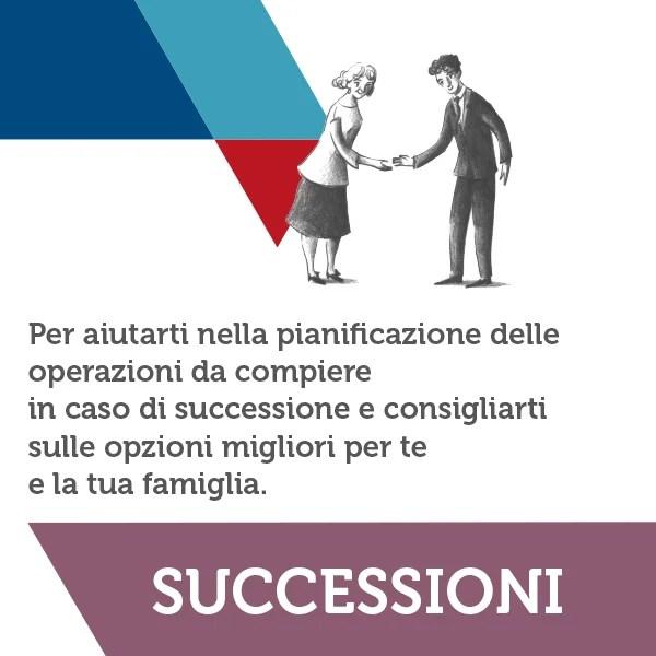 successioni-quadrato