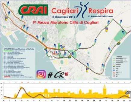 percorso-cr2016