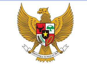 Simbol-Simbol Negara menurut Undang-Undang