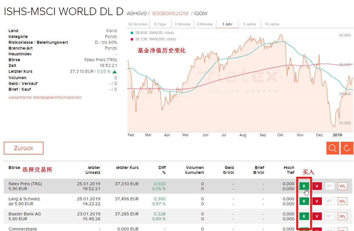 Flatex交易所页面