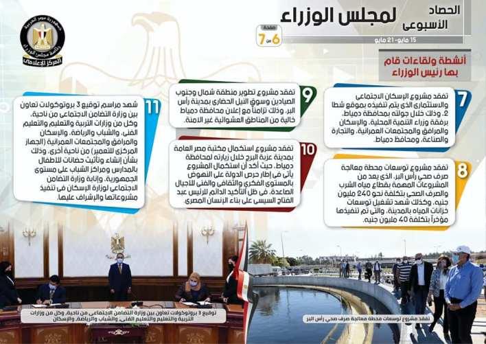الحصاد الأسبوعي لرئاسة مجلس الوزراء