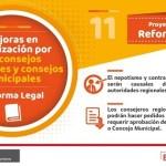 Proyecto del Ejecutivo establece vacancia por nepotismo en gobiernos regionales
