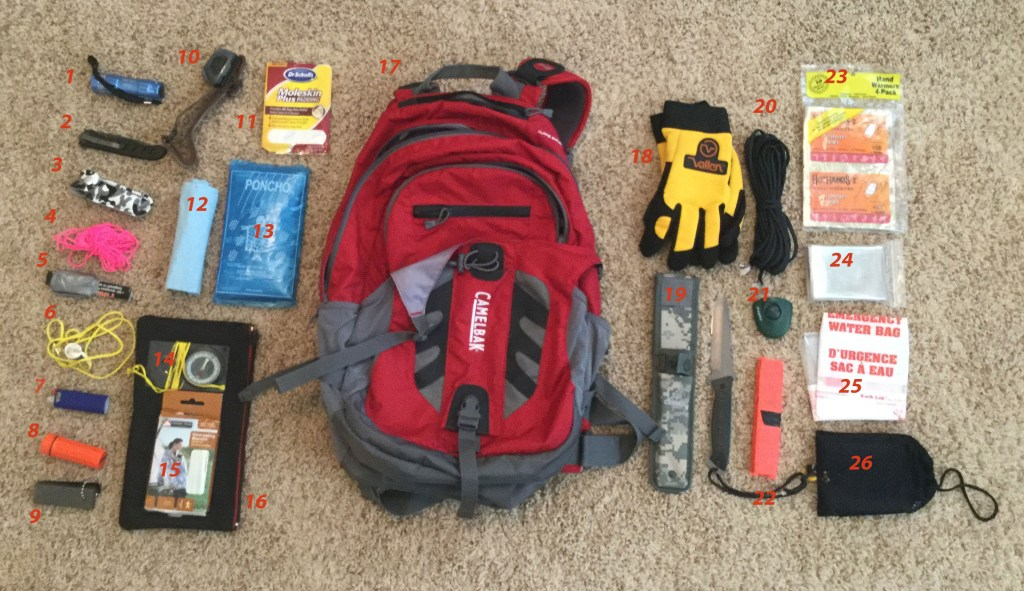 Craig's back pack and current inventory.