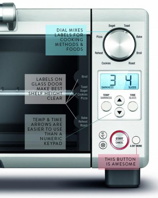 I Want Design My Kitchen Online