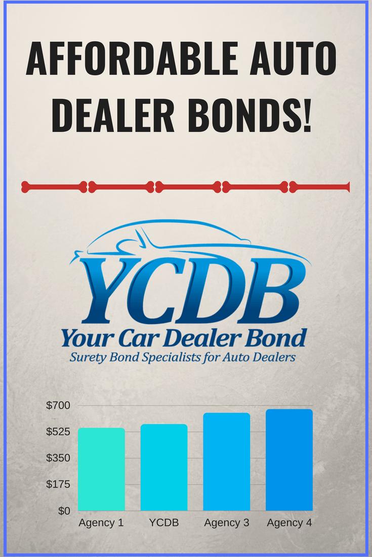 How Get Auto Broker License
