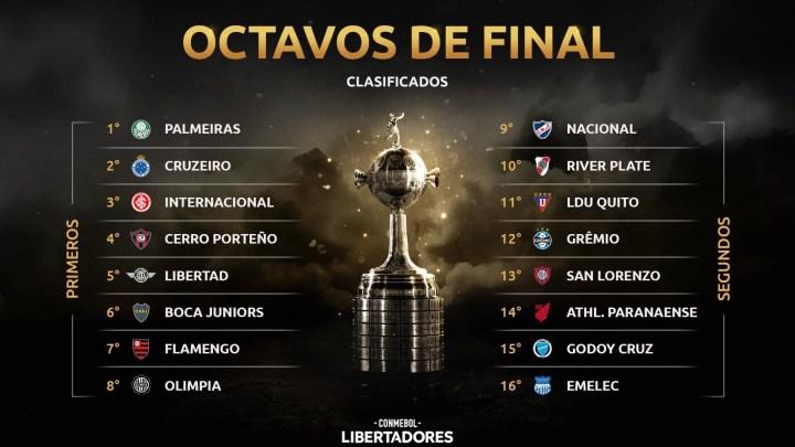 Boca, River e le altre in Libertadores (fino adesso)