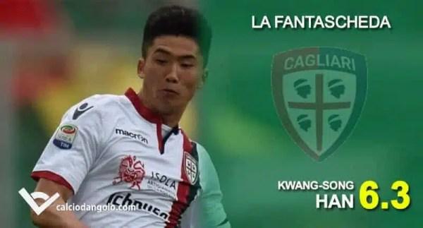 FANTASCHEDE – Cagliari, ecco Han: giovane attaccante sui taccuini delle big italiane