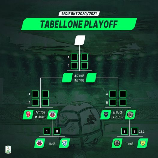 tabelllo play off