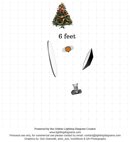 How to take better Christmas photos - lighting diagram