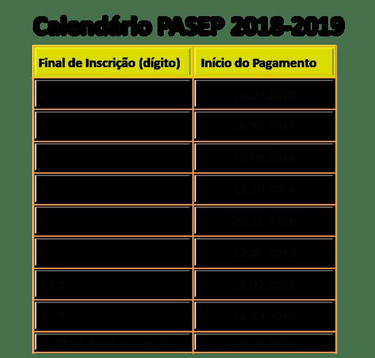 calendário do PASEP 2019