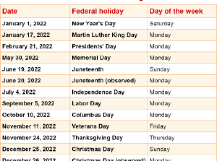 2017 Federal Holidays Opm | another1st.org
