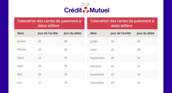 calendrier carte débit différé Crédit Mutuel