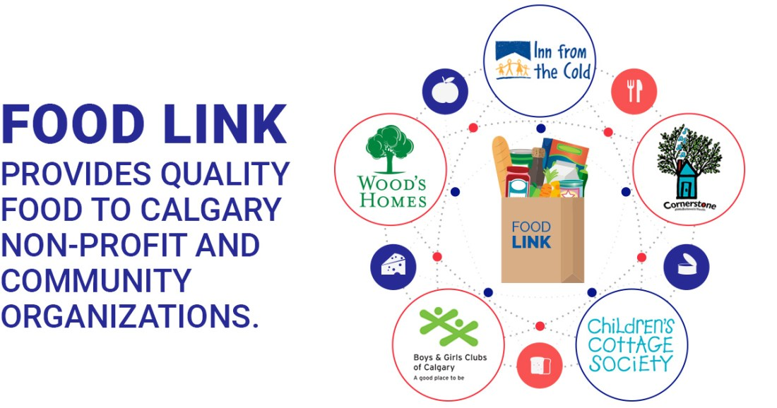 Food Link provides quality food to Calgary Non-Profit and community organizations.