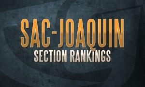 Sac-Joaquin Section Wrestling Rankings