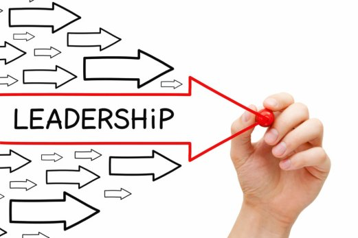 Leadership Mindset | Leadership Traits