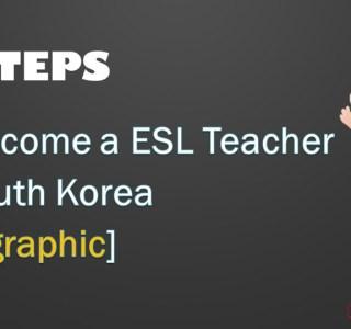 ESL Korea Infographic