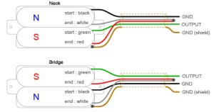 4 Wire Humbucker Wiring Diagram  Somurich