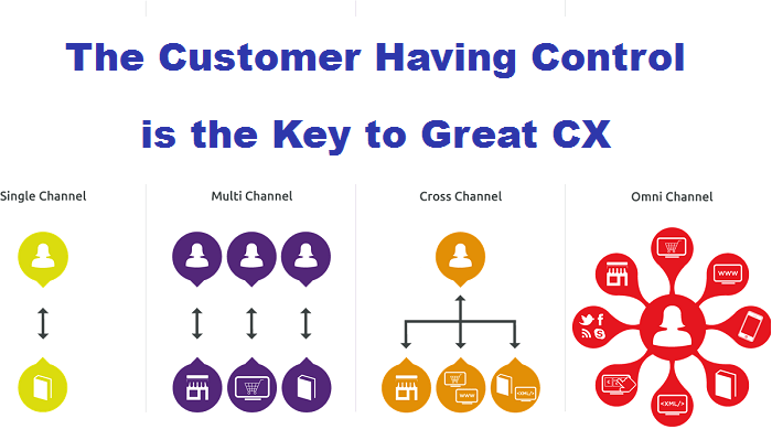 The Customer Having Control is the Key to Great CX