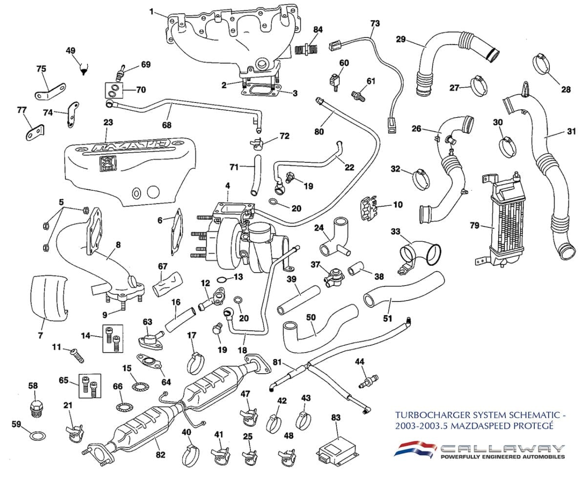 Mazdaspeed Protege Turbo System Exploded View