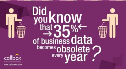 Did you know that 35 percent of business data becomes obsolete every year