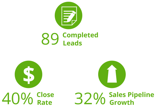 CS_IT_Callbox-Brings-Clear-Connection-to-Sales-Leads-for-Managed-Telco-results